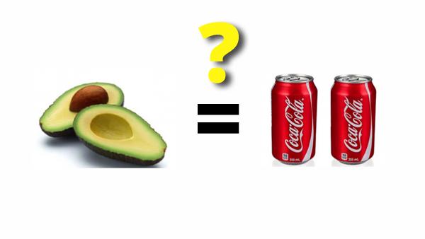 Toutes les calories se valent-elles ?